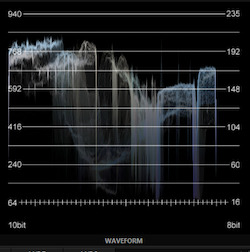 NewTek's new waveform monitor graticule… and more 7