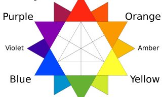 Developing An Awareness of Color