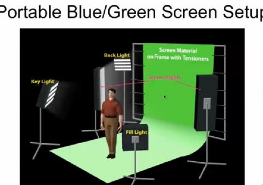 GreenScreenSetup-470.png
