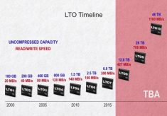 5 Things You Need to Know About LTO