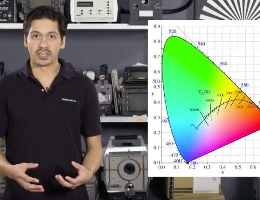 Sony Tech Tip Video Series: Getting To Know Your LMD Monitor
