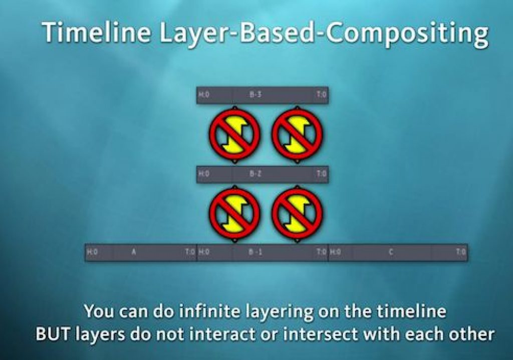 Timelien_compositing_with_layers.png