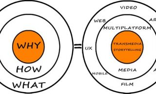 The Why of Transmedia