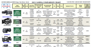 The 2013 Fletcher Digital Camera Comparison Chart 3