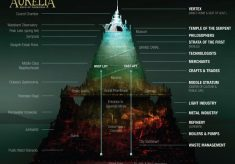 Join in the SteamPunk interactive adventure AURELIA