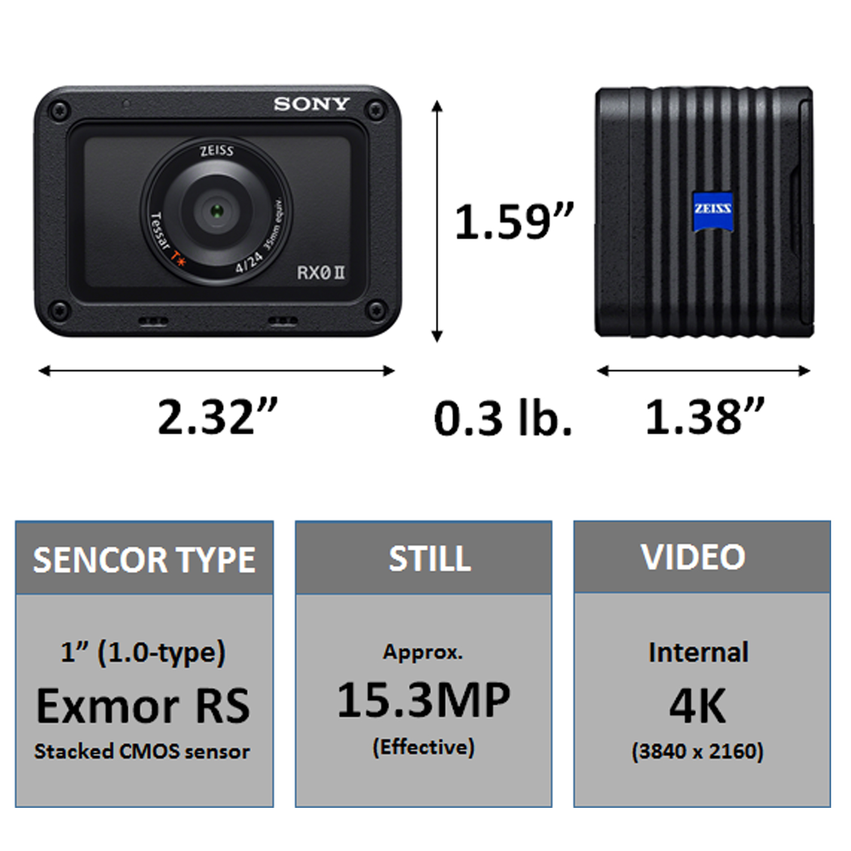 Sony RXo II