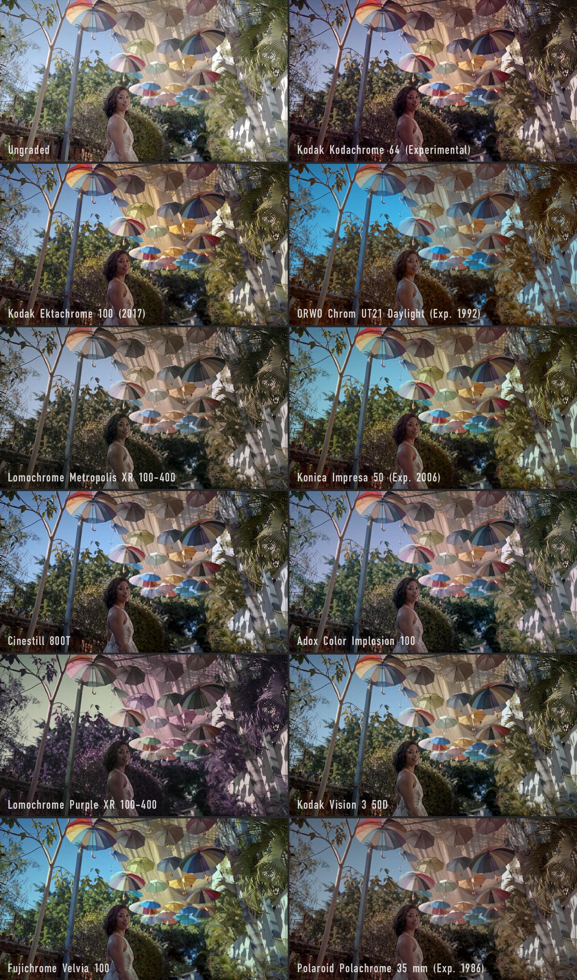 REVIEW: Dehancer Film Emulation Plugin 10