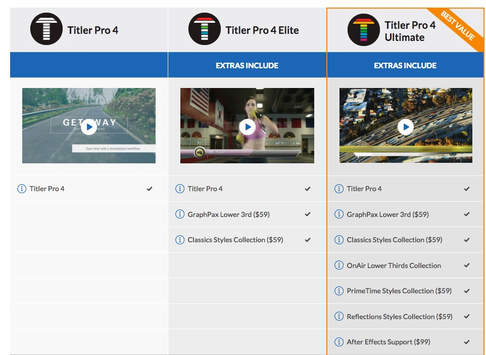 REVIEW - Titler Pro 4 for AVX from NewBlueFX 4