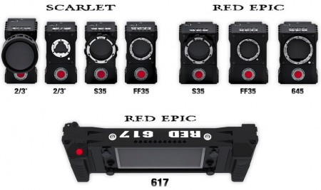 Red's new approach - modular digital stills and motion cameras - 8 new models 9
