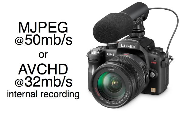 Happy hacker breaths flexibility, power, and quality into the Lumix GH1 1