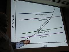 Steve Yelvington talks about disruption by Kevglobal