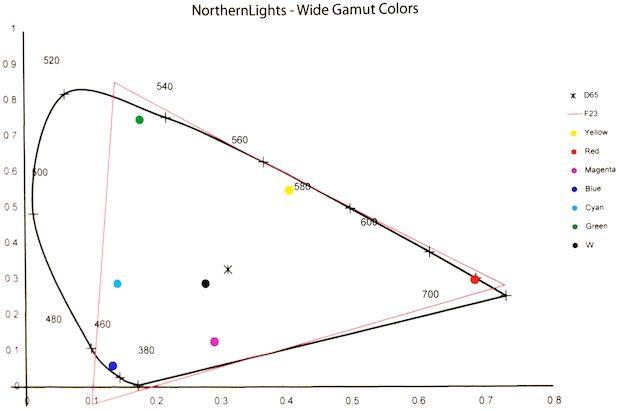 NAB 2011 - Odds 'N' Ends 15