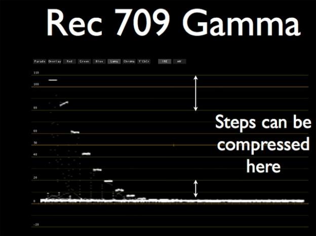 8020_Rec709_gamma_1_624_466