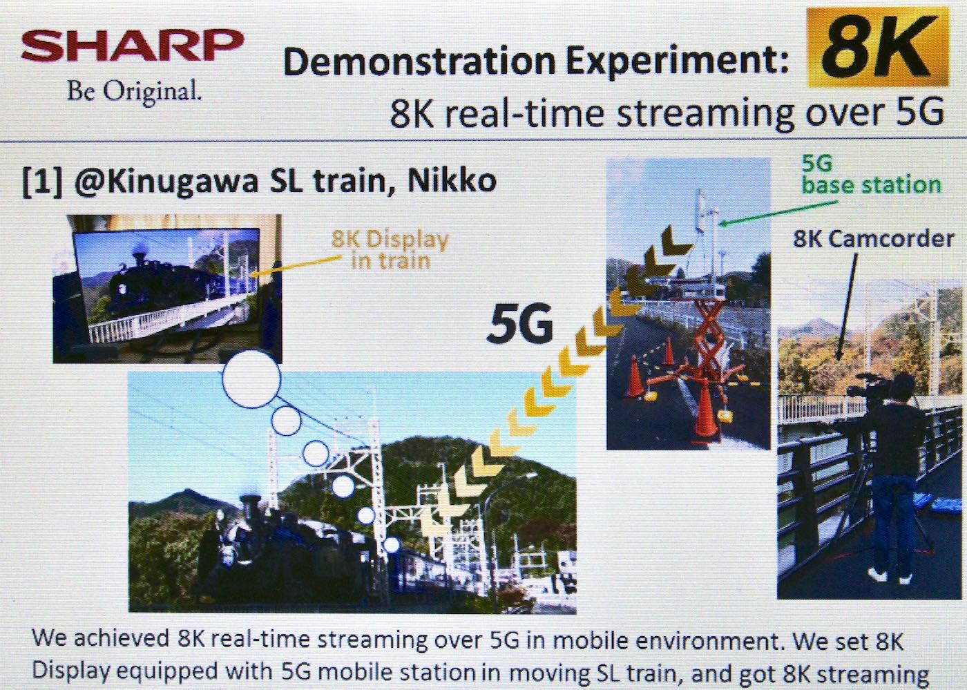 8K mobile transmission, at Sharp