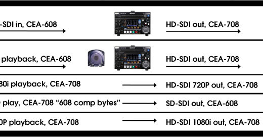 XDCAM® HD decks and Closed Captions 6