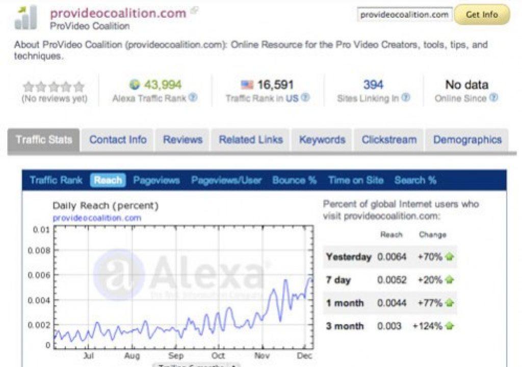 Alexa-Graph_thumb.jpg