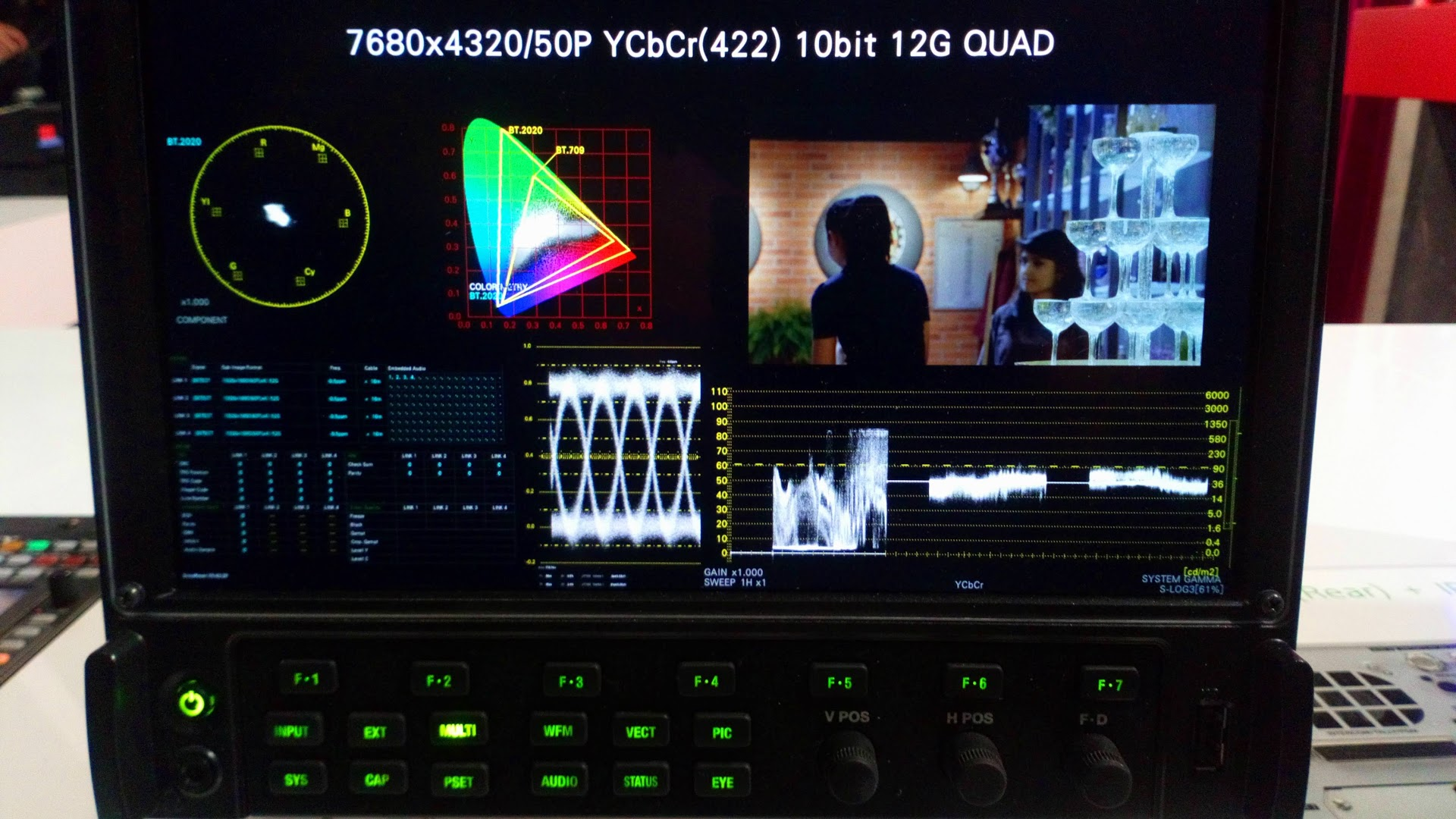 Defining Color Correction in Production – From RGB to CRT to HDR 3