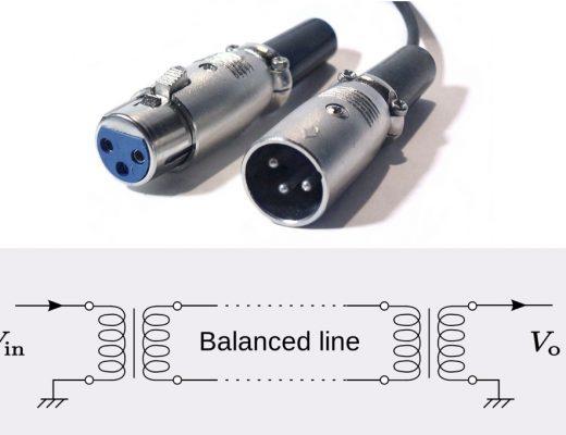 Balanced audio: benefits and varieties 22