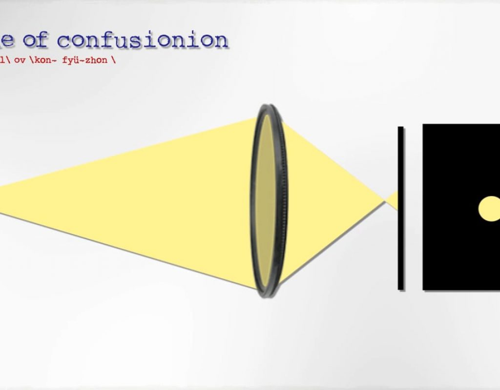 Term of the week: Circle of confusion 17