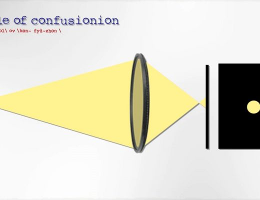 Term of the week: Circle of confusion 19