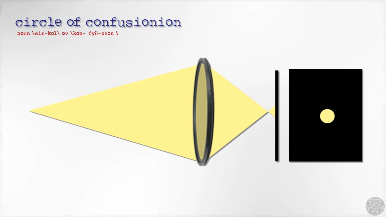 Term of the week: Circle of confusion 2