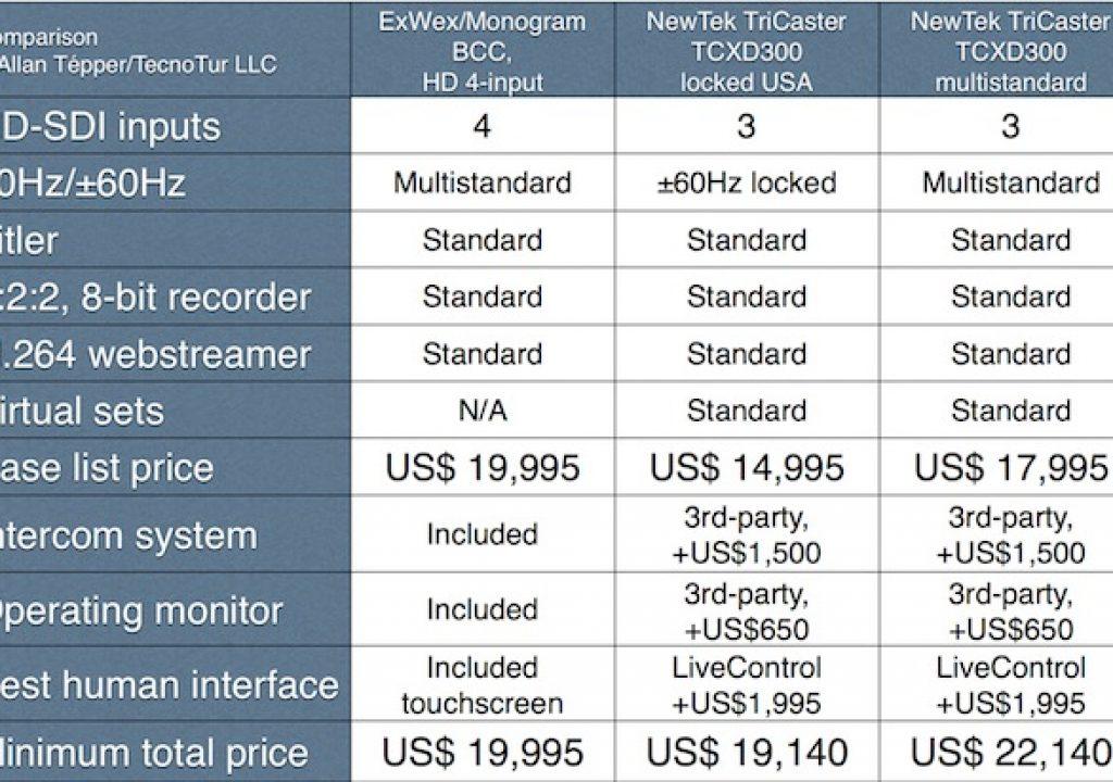Comparison_BCC_TriCaster_TCXD300.jpg
