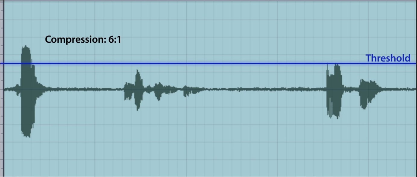 Compression: the editor's secret weapon for taming audio 3