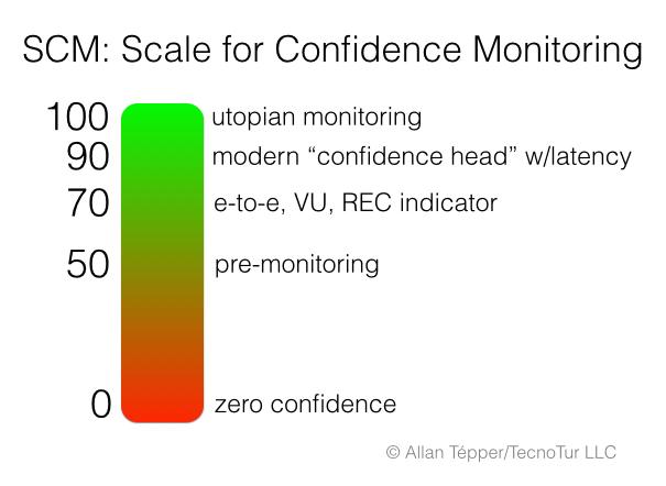Confidence SCM 1.0 605