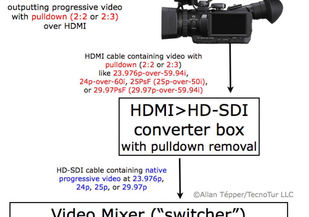 Diagrama_H2S_620_English.jpg