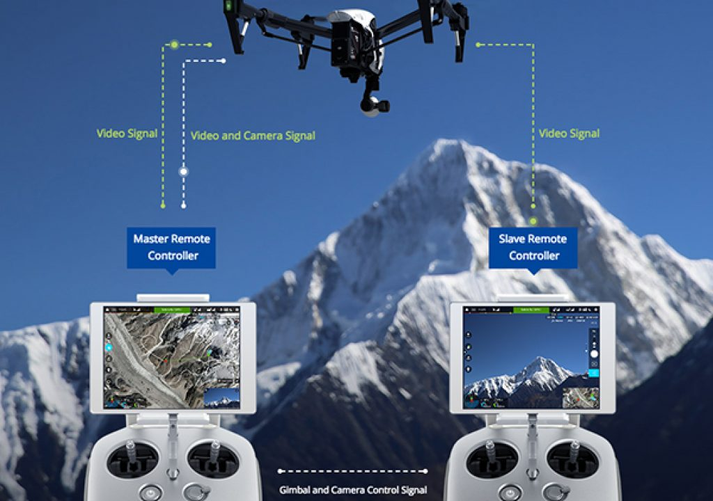 Aerial Videography with the DJI Inspire 1: Part 2 1