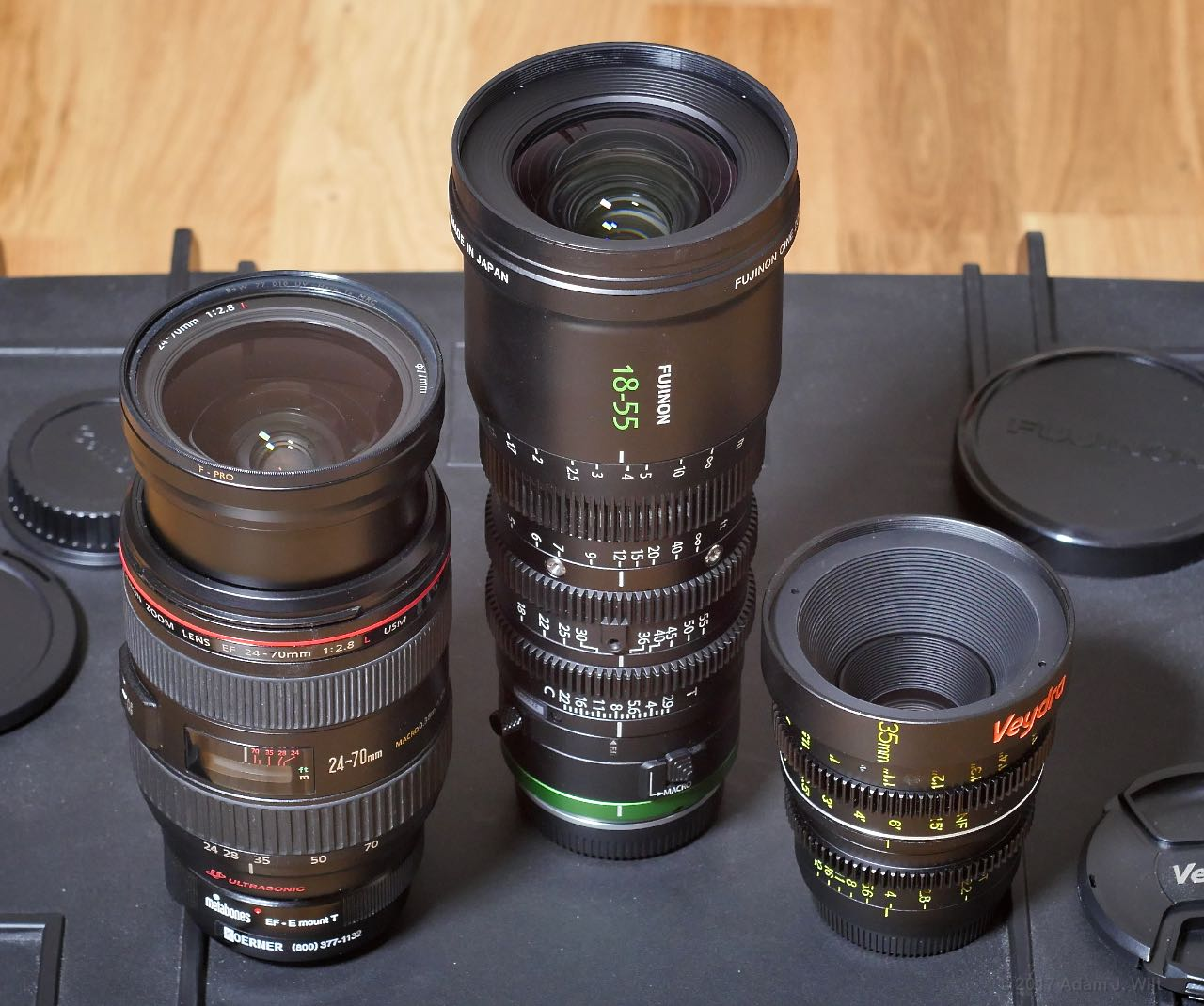 Three lenses compared