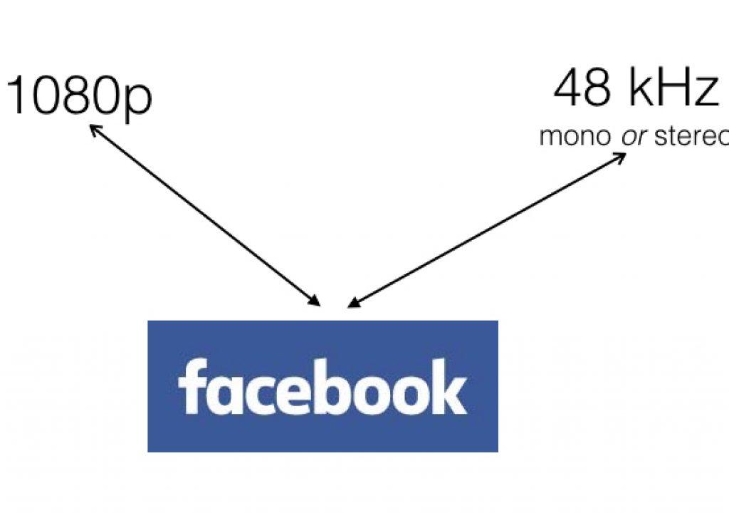 Facebook misrepresents & underestimates its own audio/video specs 1