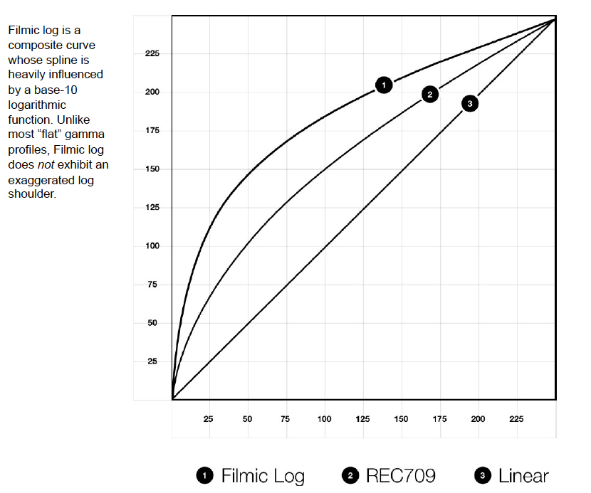 FiLMiC Pro v6: Log Video on iOS 12