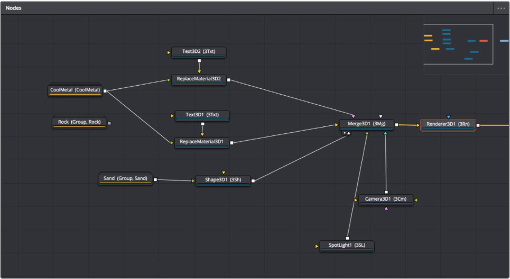 Resolve 15: Blackmagic integrates Fusion into Resolve 21