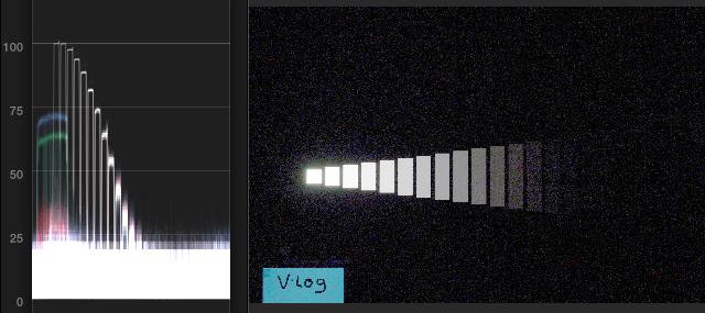 GH4 V-Log L, boosted