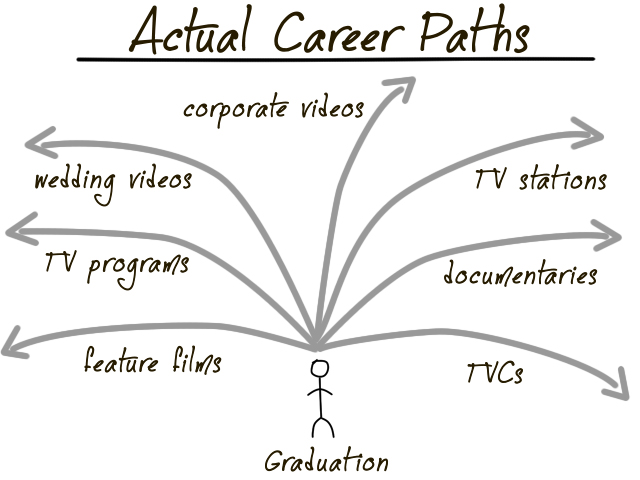 GreenFever_CareerPath_02