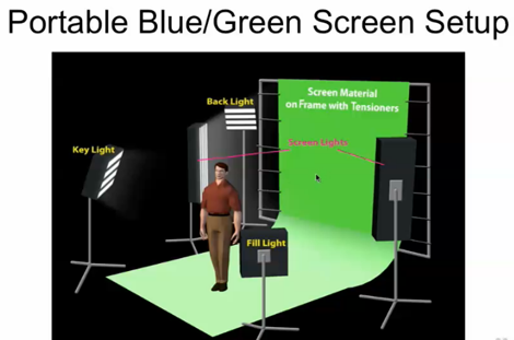 greenscreensetup-470-8777041