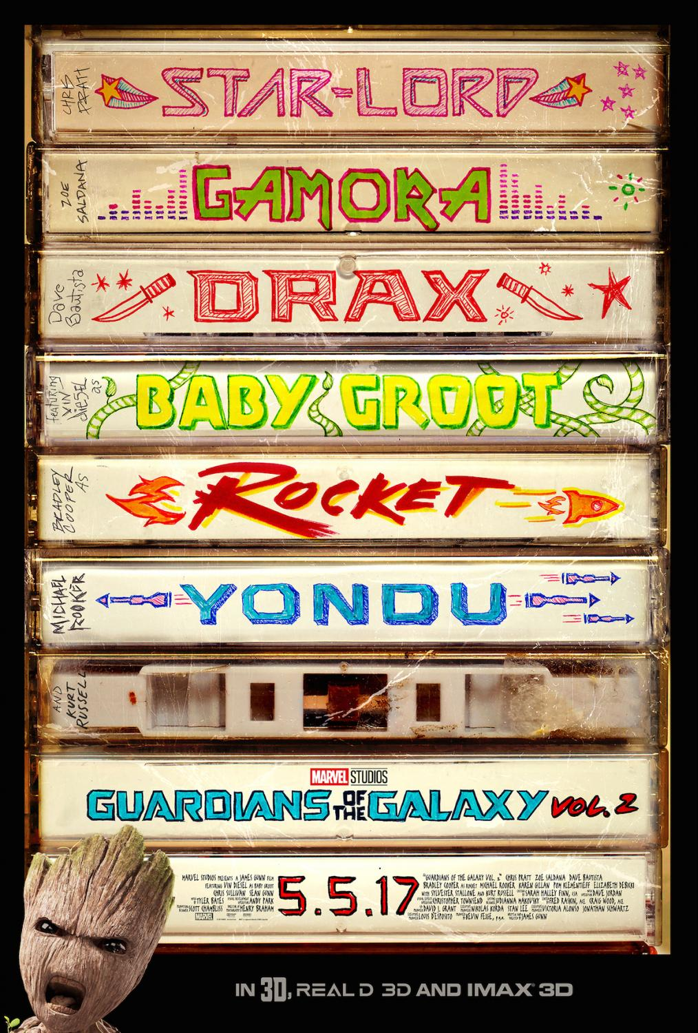 "ART OF THE CUT: cutting ""Guardians of the Galaxy, Vol. 2"" 39"