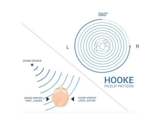 Record 3D binaural audio with Hooke Verse hardware and software, for Android, iOS + more 2