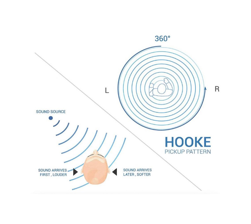 Audio interview with Hooke Audio founder & creator of the Hooke Verse 4