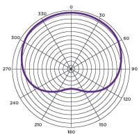 hype-mic-polar-pattern