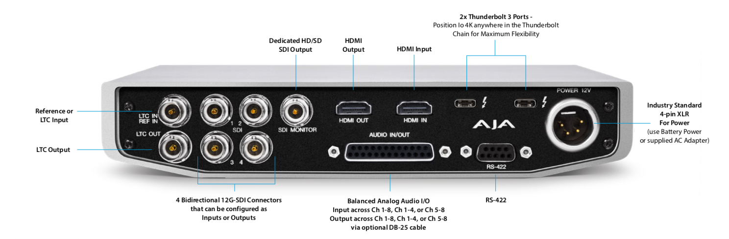 A Closer Look at the Thunderbolt3 Io 4K Plus from AJA 4