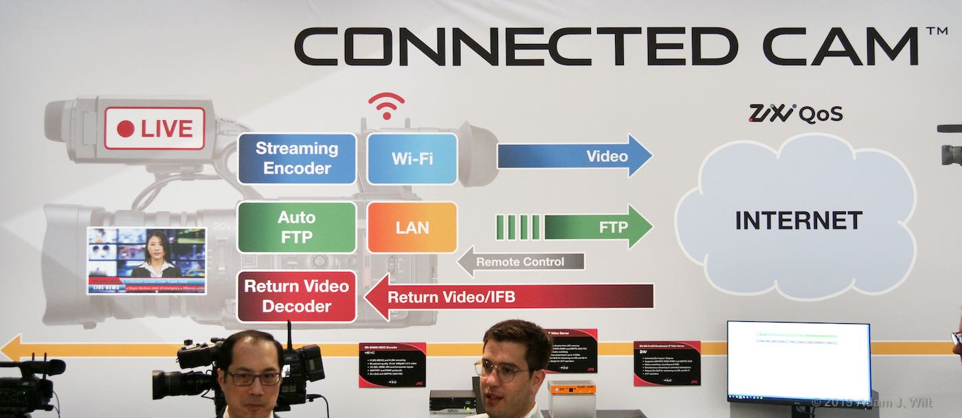 What Connected Cams offer: video streaming and FTP out, control, return video and IFB in, and live in-camera CG