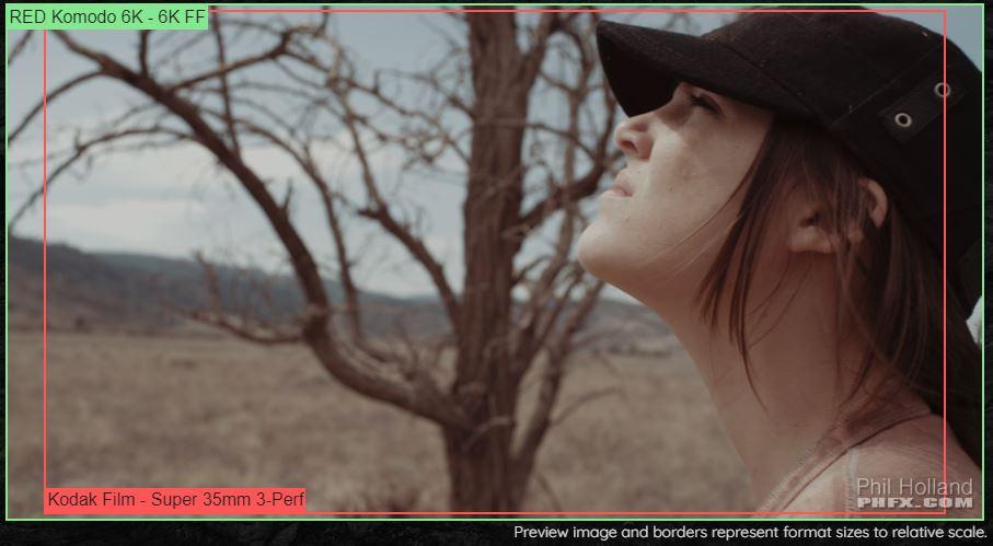 RED and Jarred Land Tease Komodo 6K Sensor Size 1