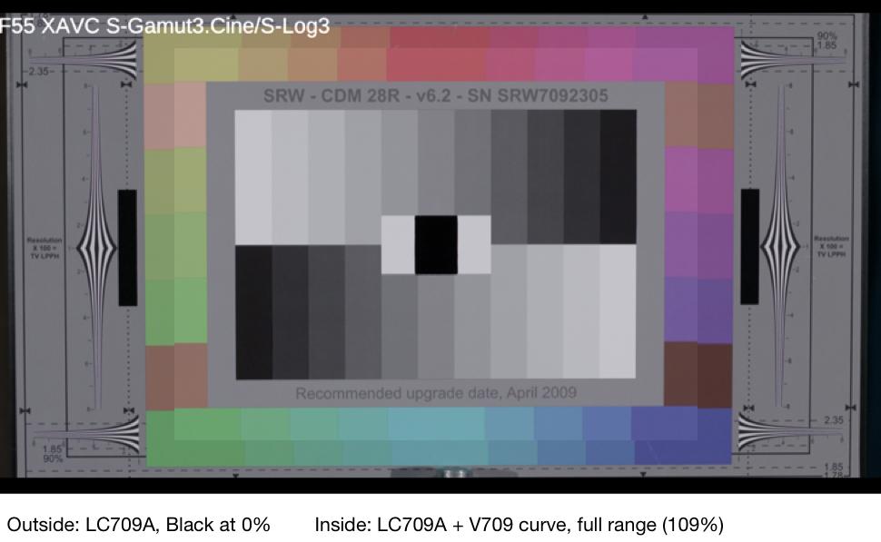 LC709A vs V709 Comparison