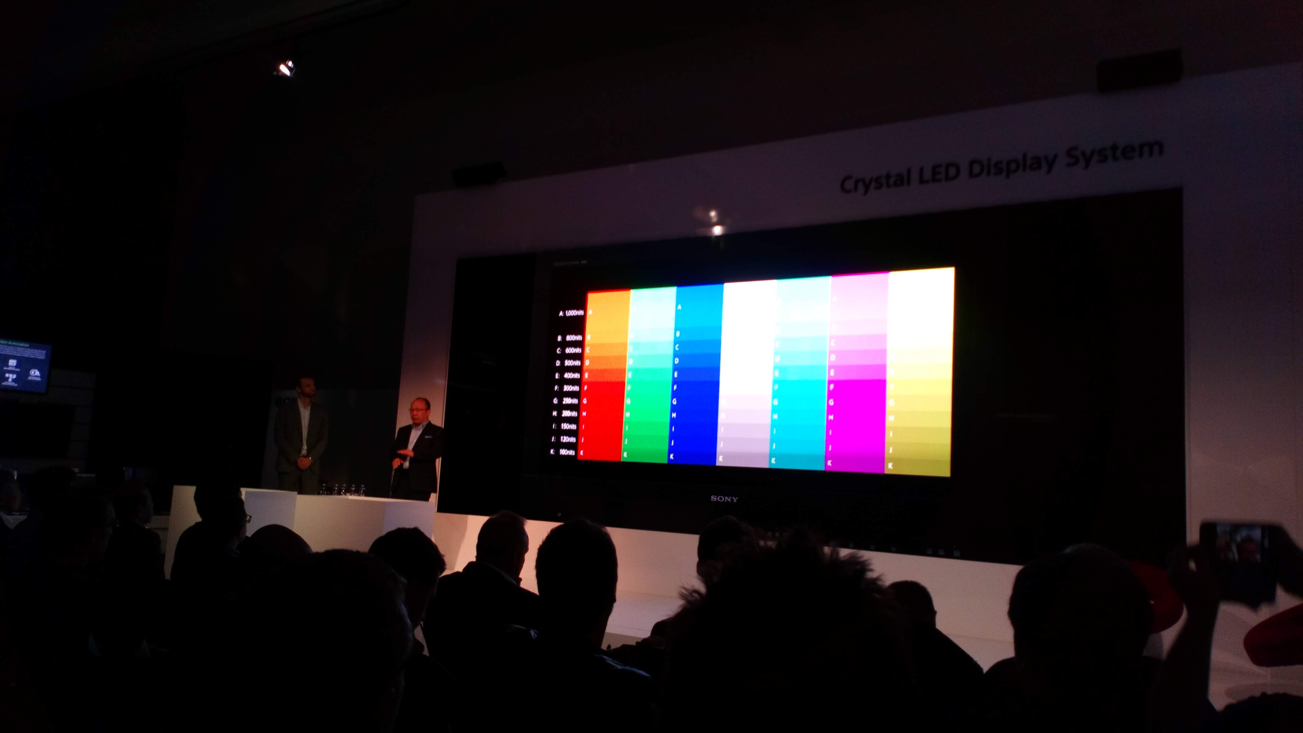 Defining Color Correction in Production – From RGB to CRT to HDR 4
