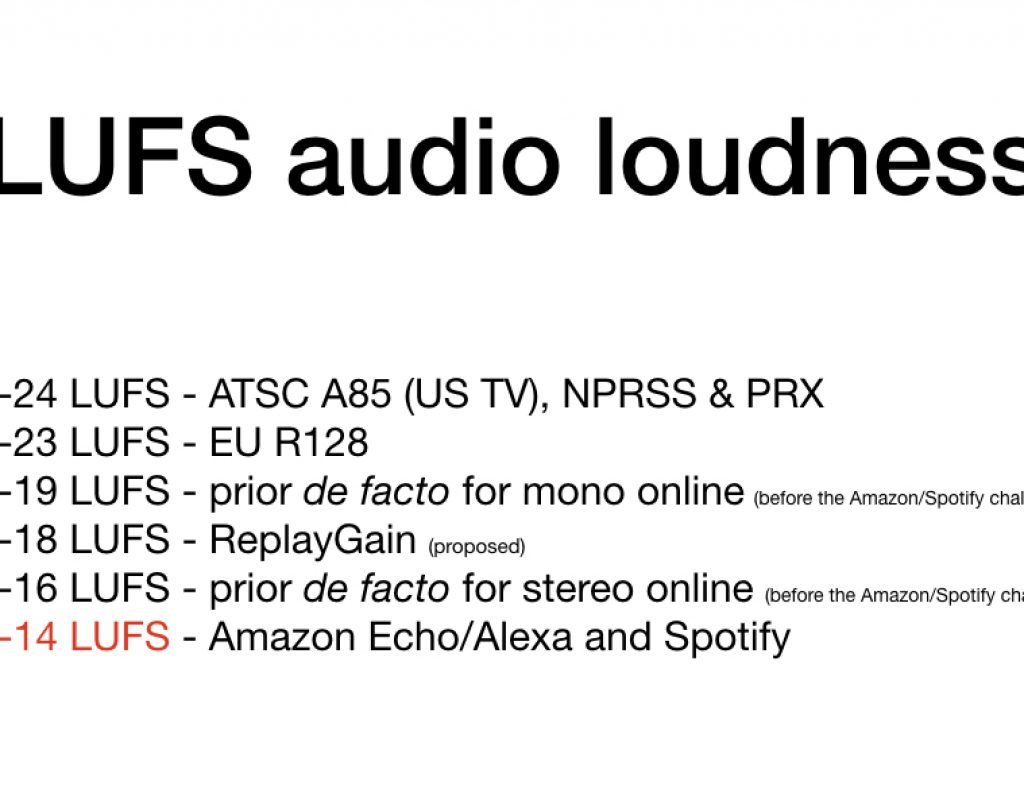 How many LUFS for ideal audio loudness? Why can't we be friends? 1