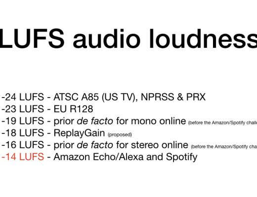 How many LUFS for ideal audio loudness? Why can't we be friends? 24