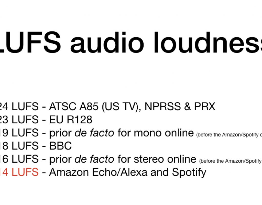 LUFS audio standards update for May 2018 1