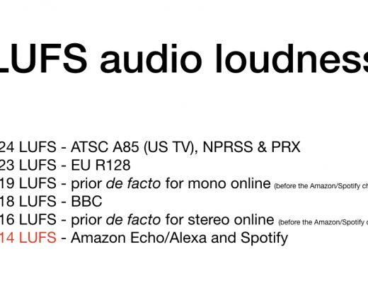 LUFS audio standards update for May 2018 20